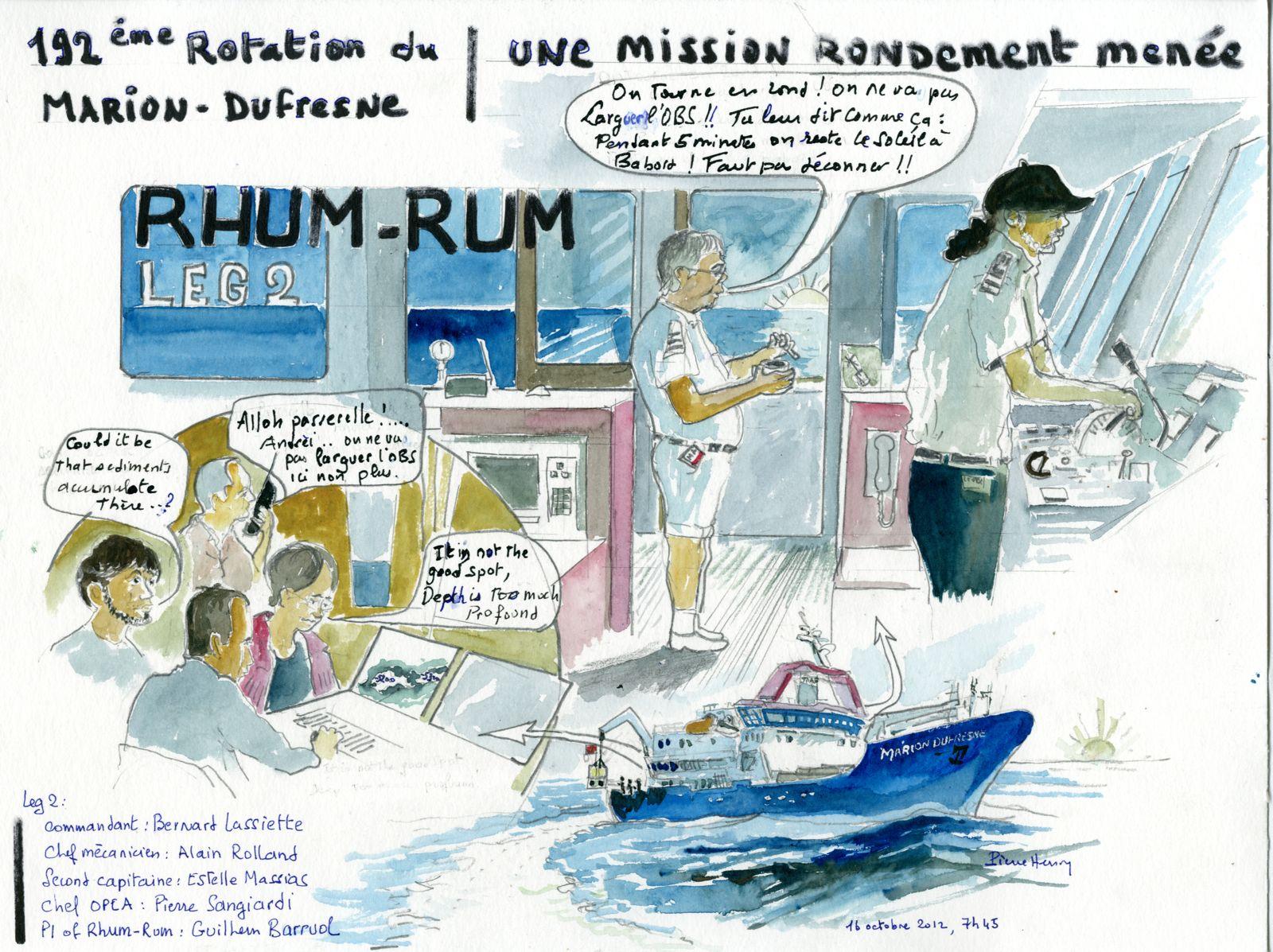 Crayons et aquarelles, Pierre Henry
